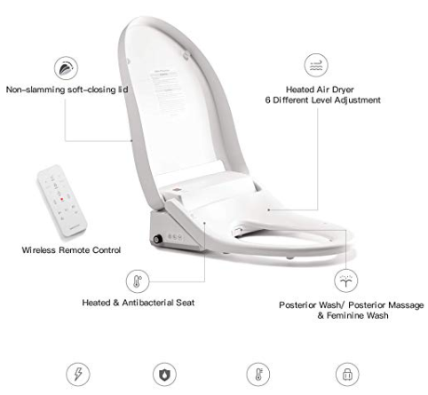 Yanxuan Bidet Toilet Seat With Self Cleaning Stainless Nozzle