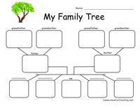 Family Tree Worksheet - 5 Children | Family tree worksheet, Family ...