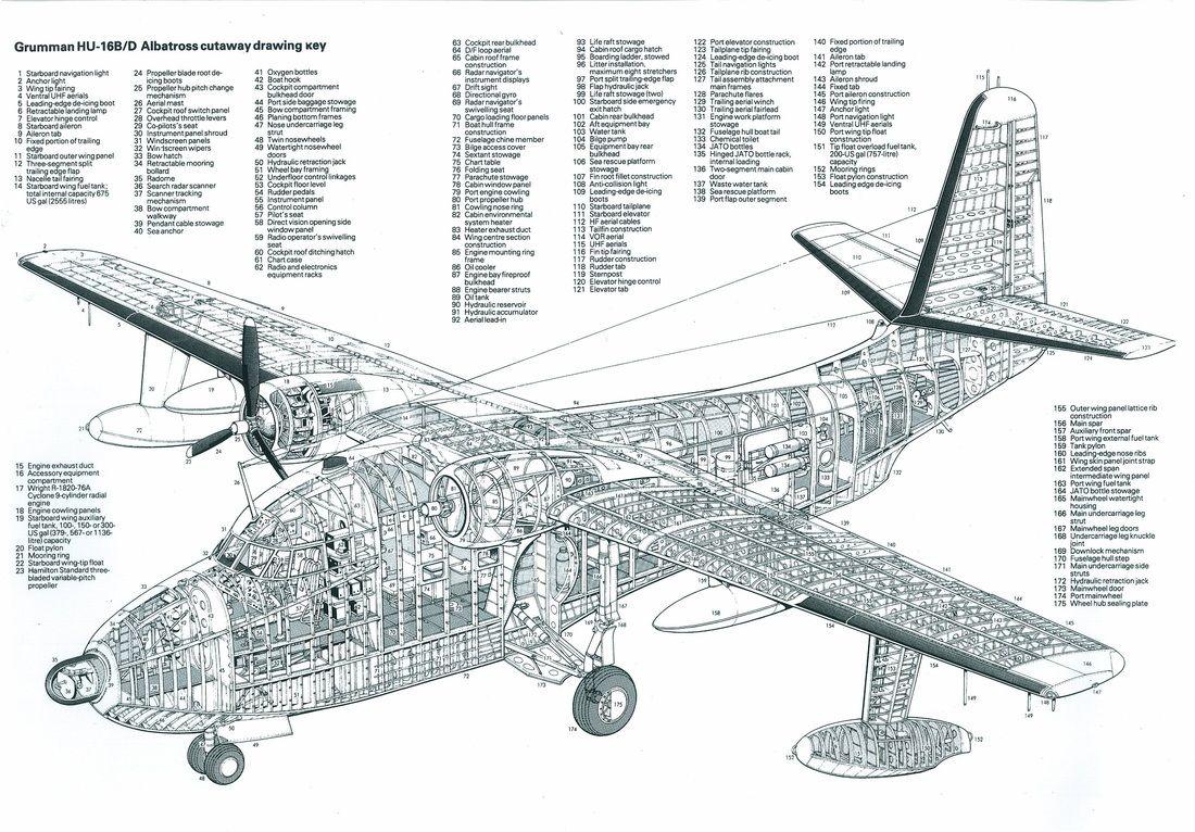 Image result for Grumman HU-16 Albatross Interior