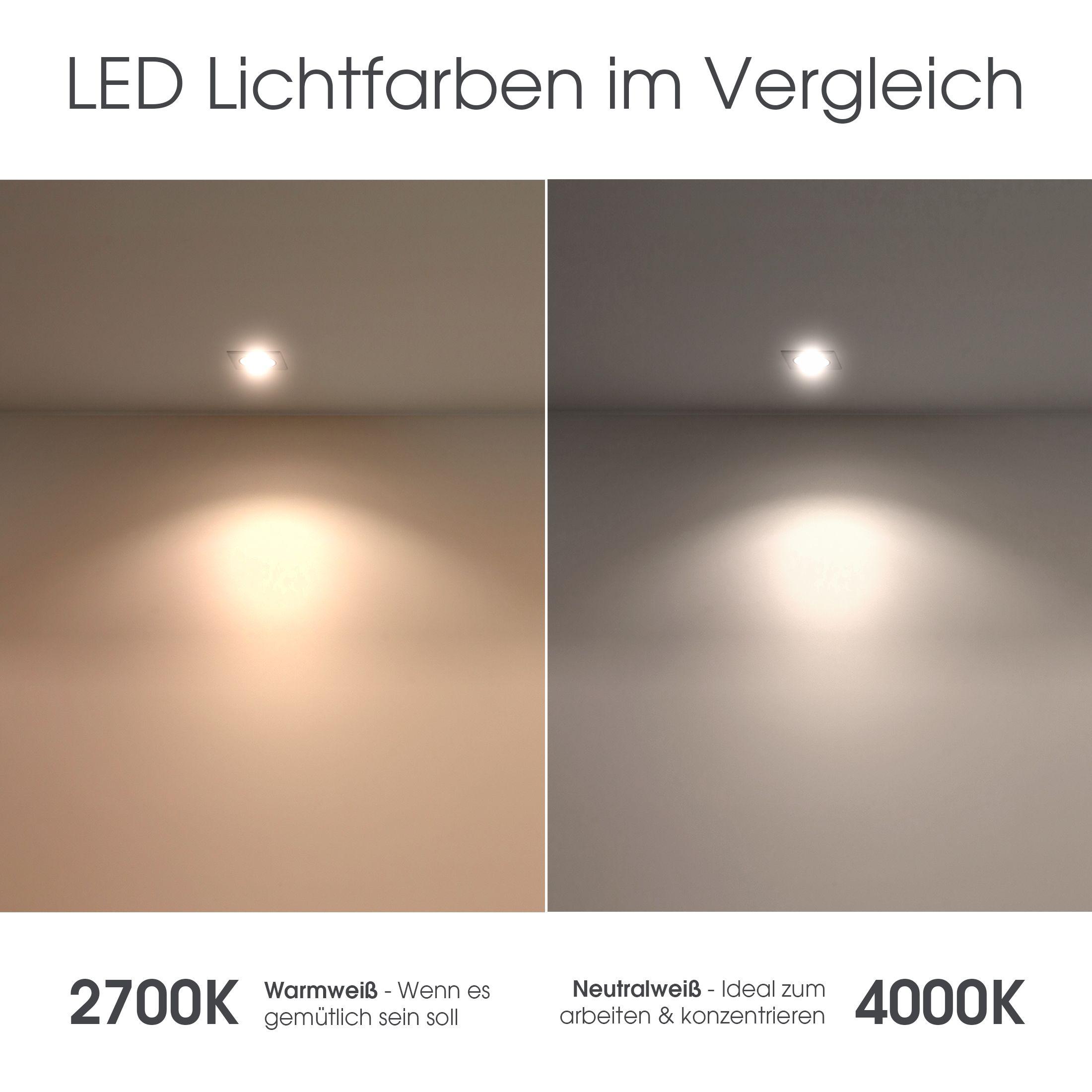 Flacher Decken Aufbau Spot Alu Geburstet Schwenkbar Inkl Led Modul 5w Warm Weiss 230v In 2019 Lampen Und Leuchten Led Leuchtmittel Klemmleuchte Lampen