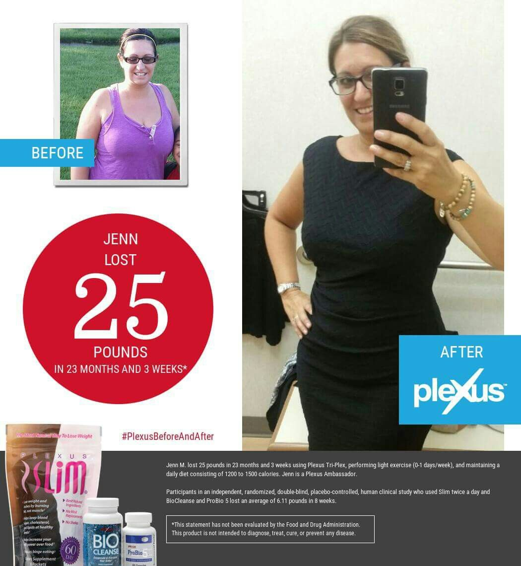 Jenn lost 25 pounds in 23 months and 3 weeks using Plexus TriPlex, performing light exercise (0-1 days/week) and maintaining a daily diet consisting of 1,200 to 1,500 calories.