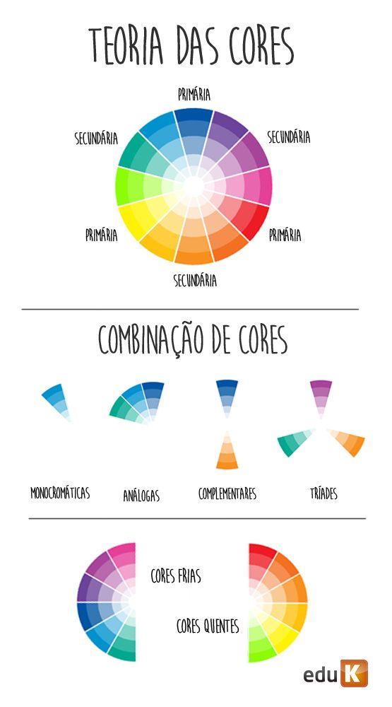 A beleza das cores fica ainda mais evidente quando entendemos a sua  essência. As suas escolhas podem dizer muito sobre você e sua personalidade. 8773609939437
