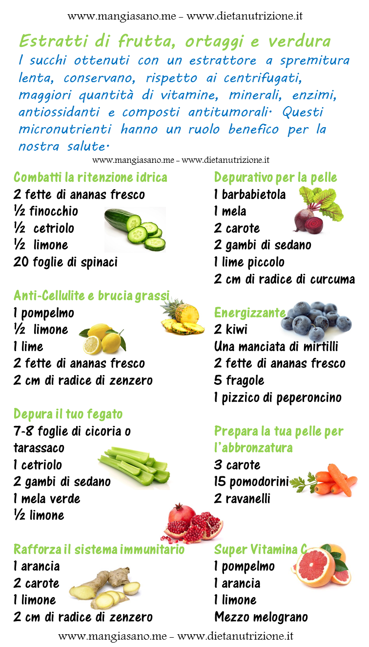 dieta di succhi di frutta per perdere peso