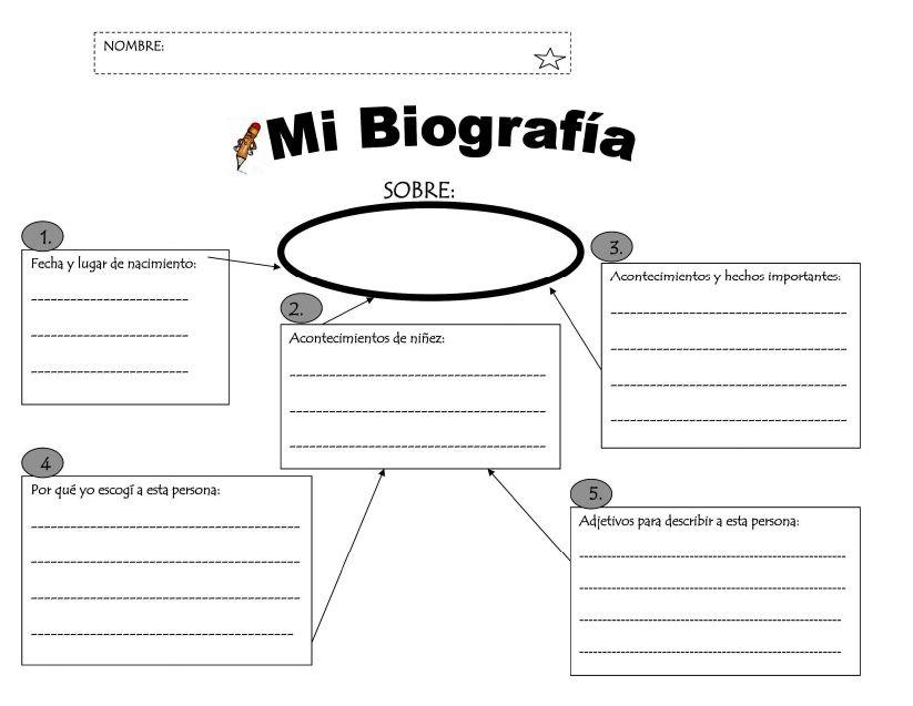 Organizador Escribir Biografia Busyteacherscafe | Scribd | SPANISH ...