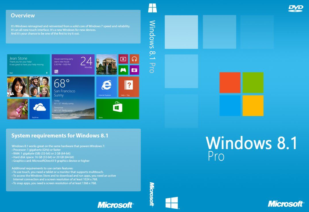 Windows 8 1 Pro Cover Unofficial By Joostiphone