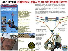 rope rescue highlines\u2014how to rig the english reeve rigging knots Technical Rescue Rope Rigging Diagrams rope rescue highlines\u2014how to rig the english reeve