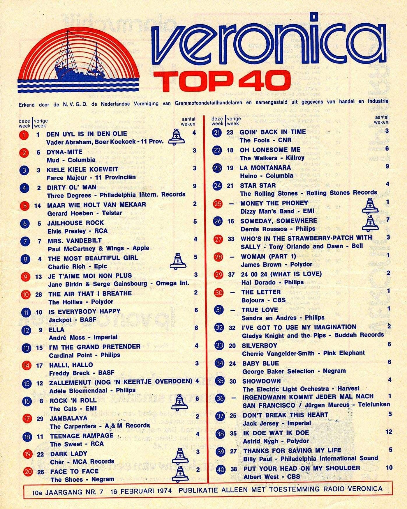 Nederlandse Popgroep 40 Jaar