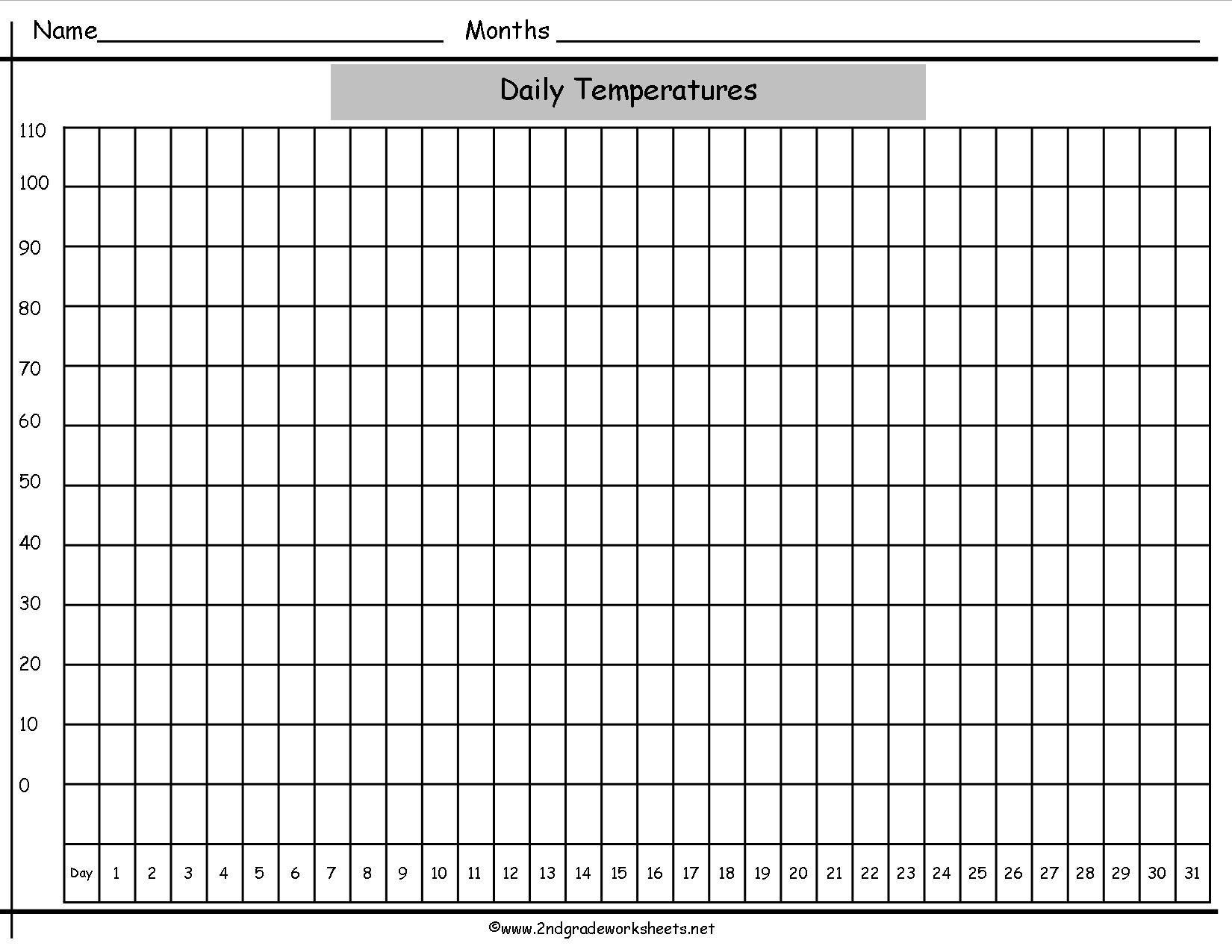 Bar Graph Template To 100 Line Graphs Bar Graph Template