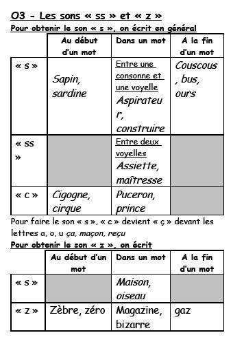 RÈGLES D'ORTOGRAPHESource de l'image:http://www.alencreviolette.fr/Source de l'image:http://www.jerevise.fr/mots-debut...
