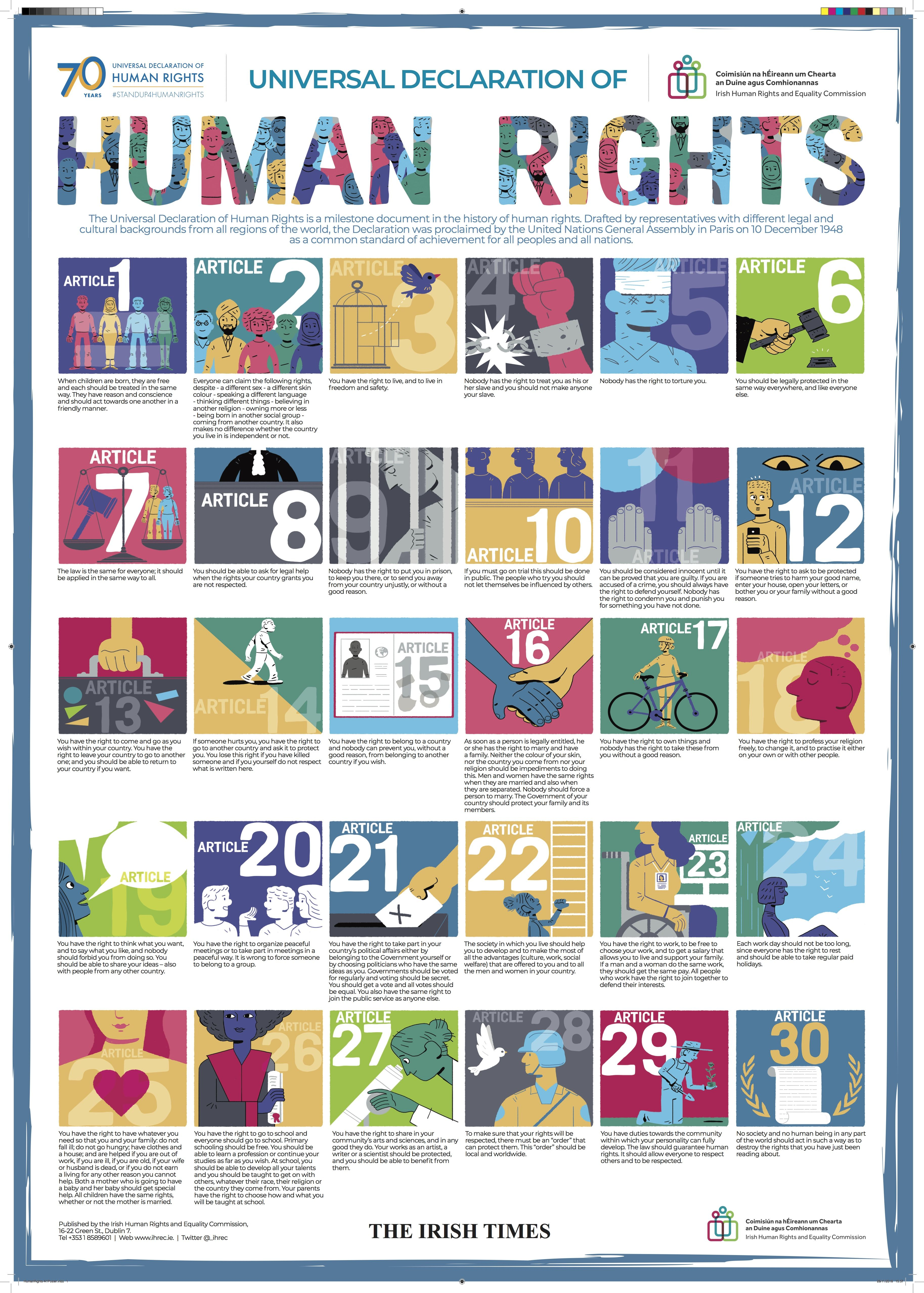 Universal Declaration of Human Rights: Poster ...