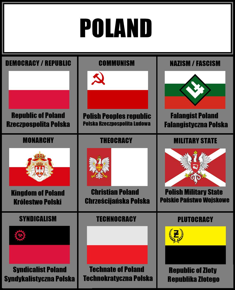 Ideology Flags Poland By Szujski On Deviantart Flag Flags Of The World Alternate History