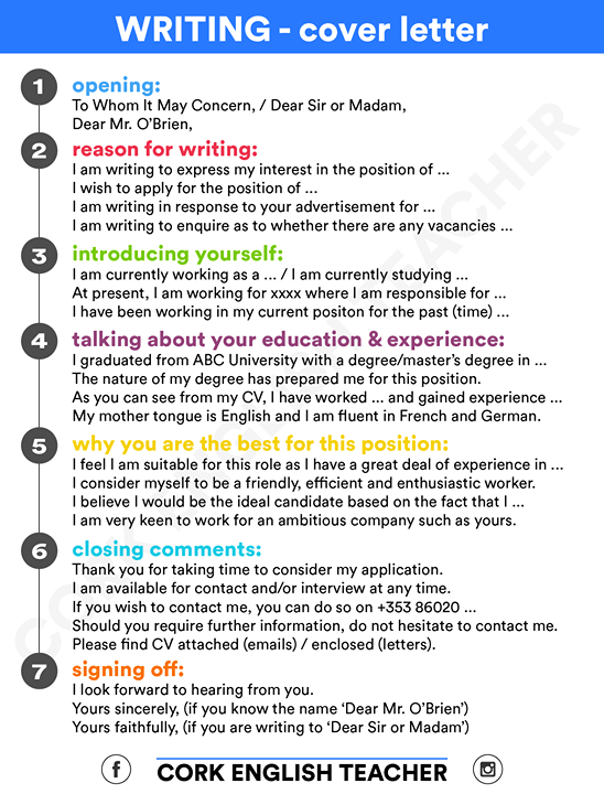 english writing  cover letter sample