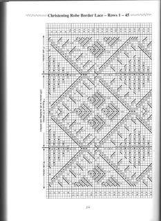 шетландское кружево схемы и описания 72 тис зображень знайдено в