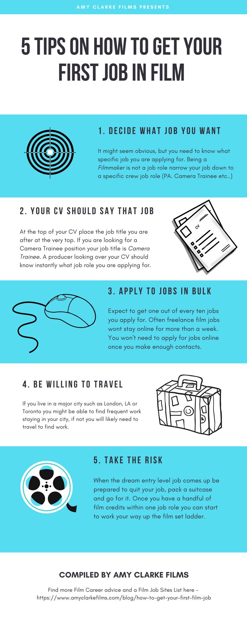 0a8bb1b55626daf51fabfa702b943212 - How To Get A Job As A Film Director