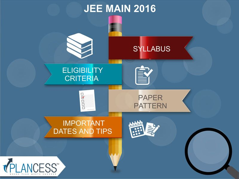 Get Jee Main 2016 Complete Information Here Pattern Paper Syllabus Maine