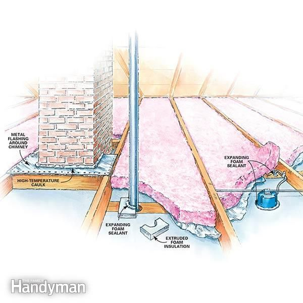 How To Insulate A House Home Insulation Insulation Home Repairs