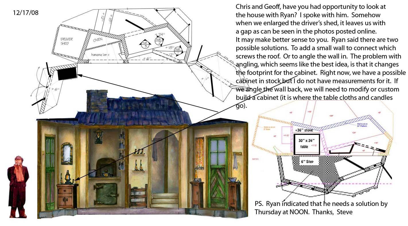 Process Stage Set Design Scenic Design Fiddler On The Roof