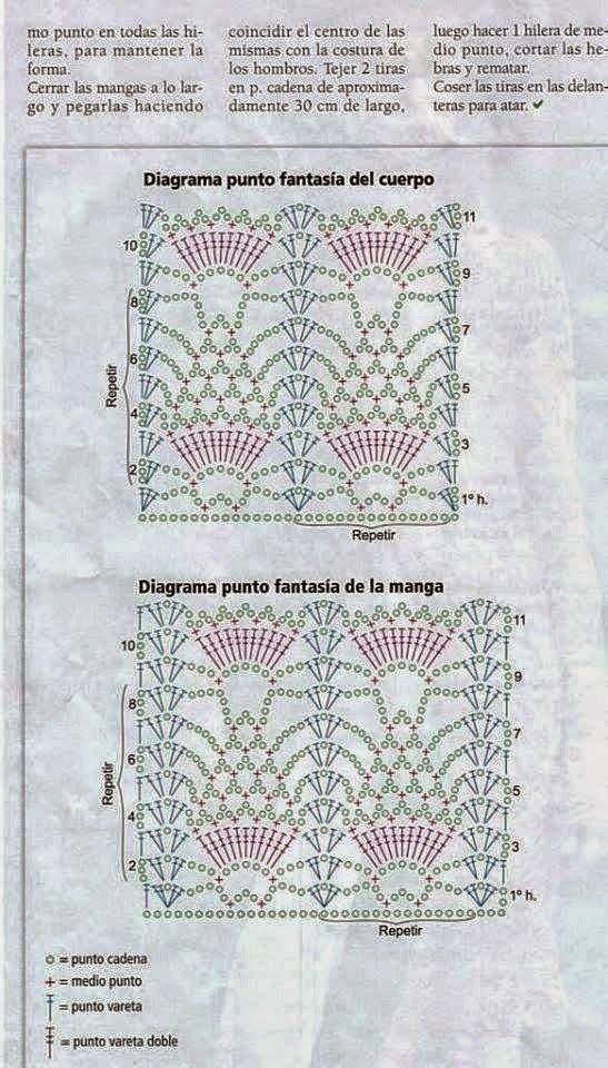 Todo crochet | tejido | Pinterest | Croché, Ganchillo y Sacos