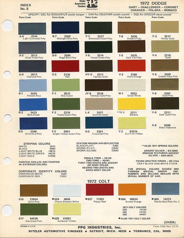 1965 1973 Dodge Colors Car Paint Colors Paint Code