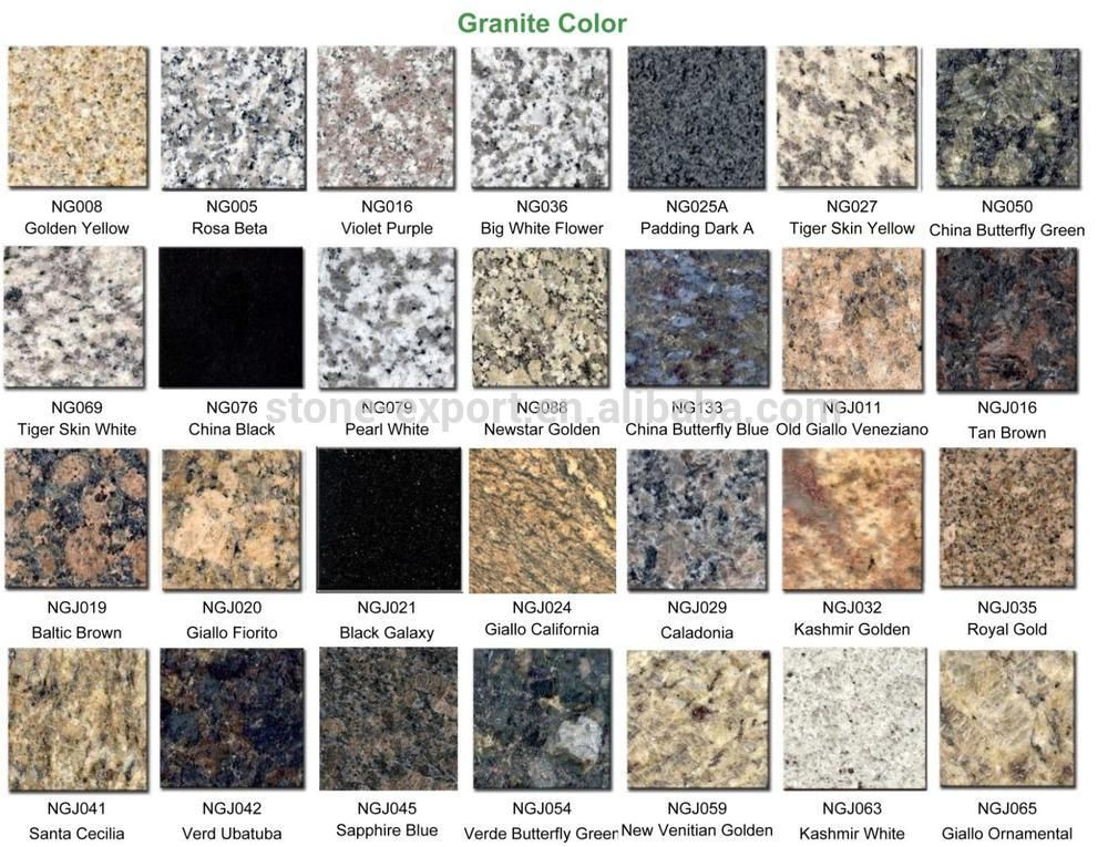 Different Granite Colors Types Of Granite Granite Colors Granite Countertops Colors
