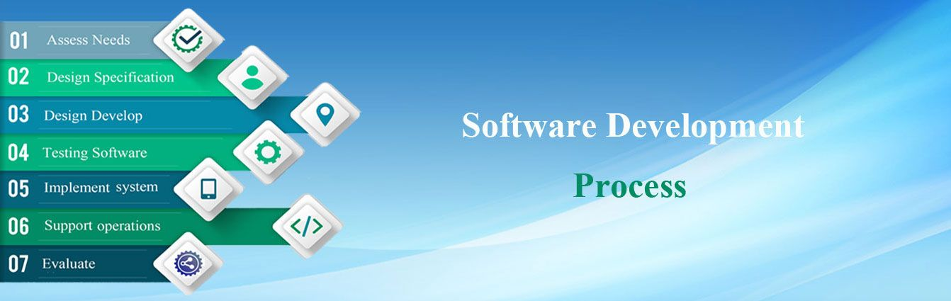 Top Software Development Company With Images Software Development Top Software Website Design Company