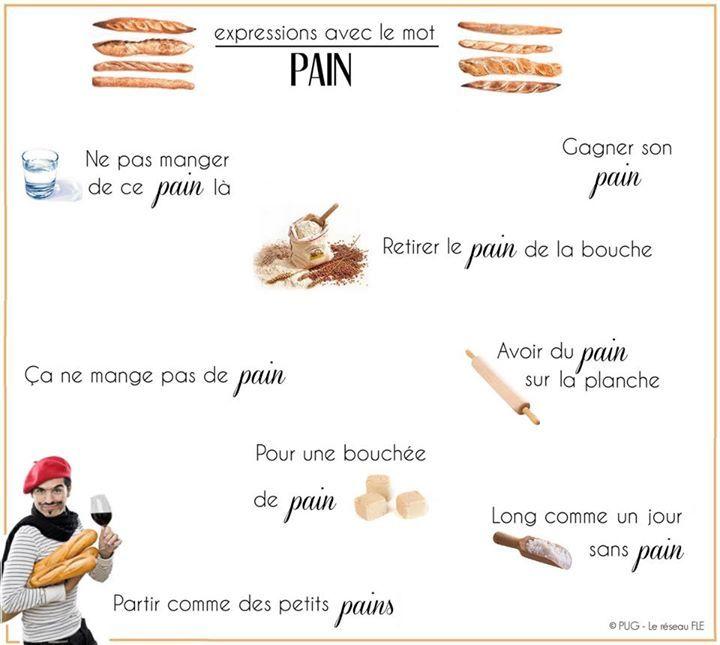 Wyrażenia z wyrazem chleb - słownictwo 1 - Francuski przy kawie