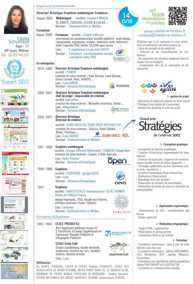 Exemple Cv Evenementiel Exemple Cv Presentation Powerpoint Gratuit Powerpoint Gratuit