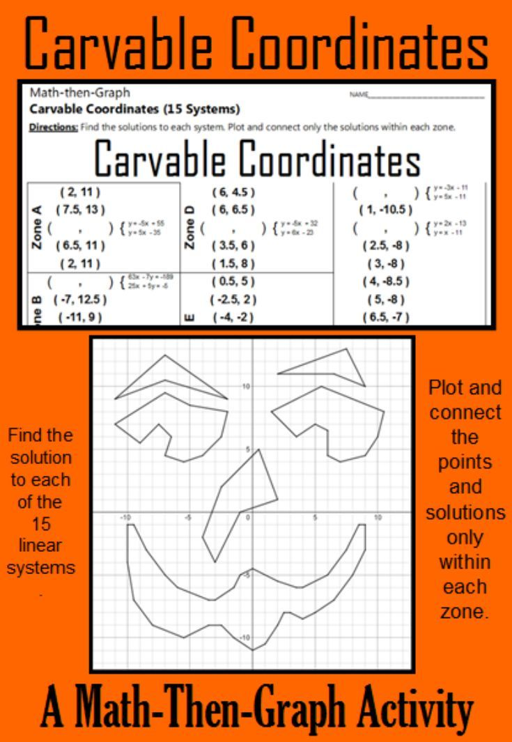 Carvable Coordinates A Math Then Graph Activity Solve