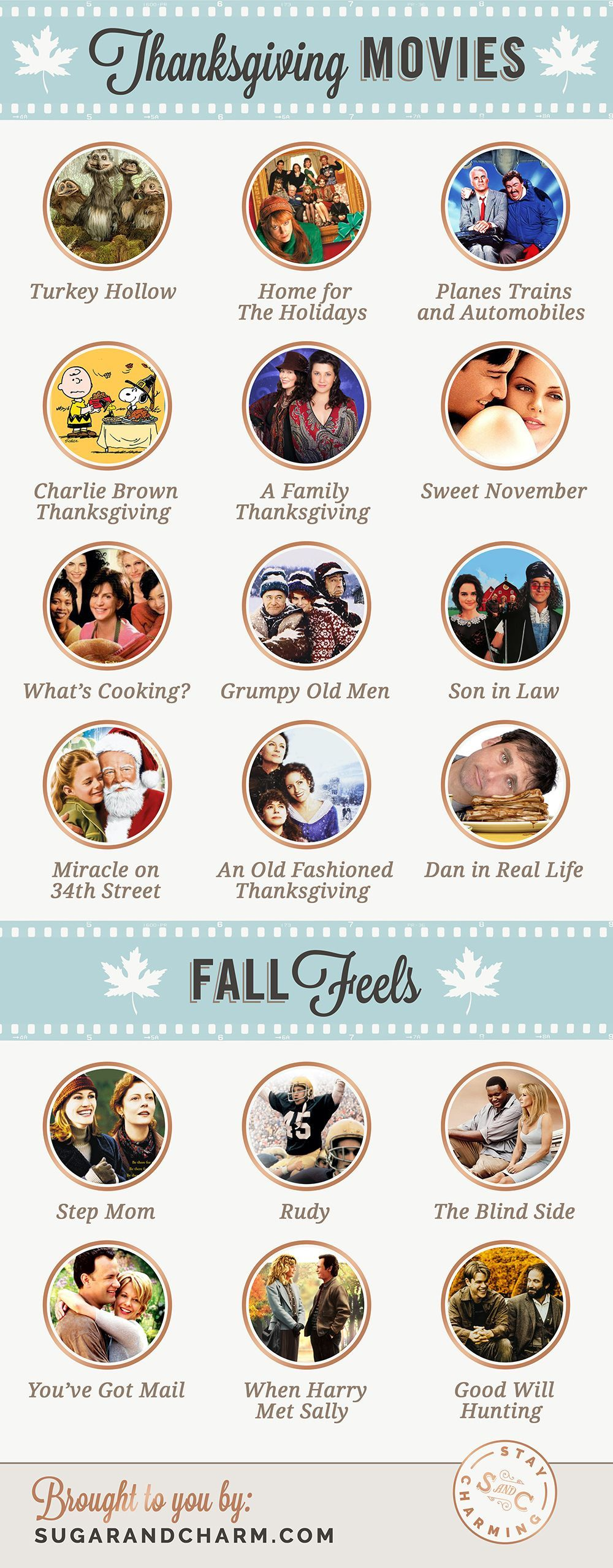 Thanksgiving Movies To Watch Sugar And Charm In 2020 Favorite Thanksgiving Thanksgiving Entertaining Best Thanksgiving Movies