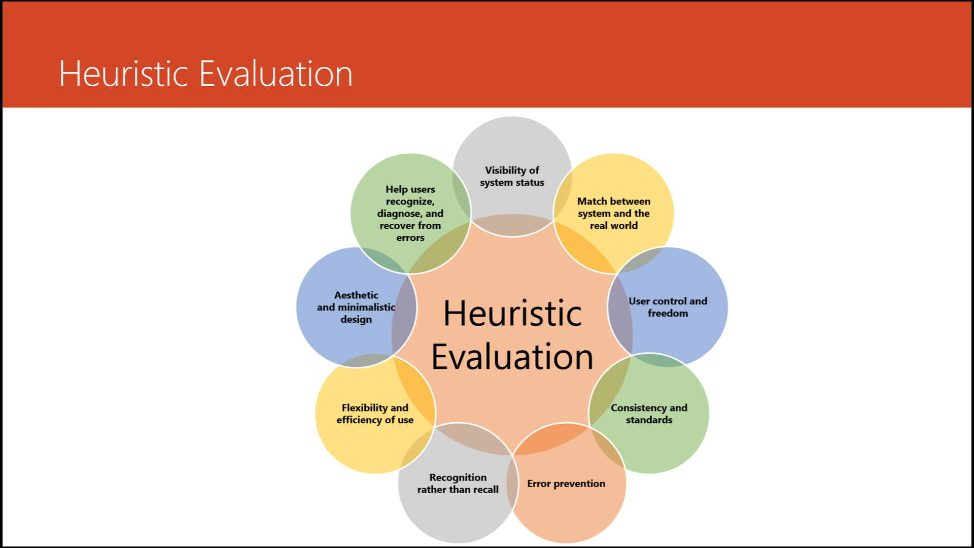 Heuristic Evaluation  Google Search  Design