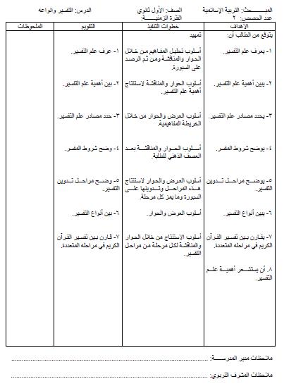 تحضير تربية اسلامية للصف الحادي عشر الفصل الأول Blog Blog Posts Post