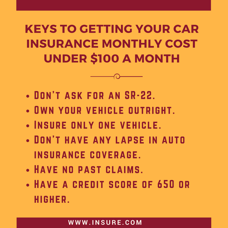 Here S How To Get Autoinsurance For Under 100 A Month Or Less