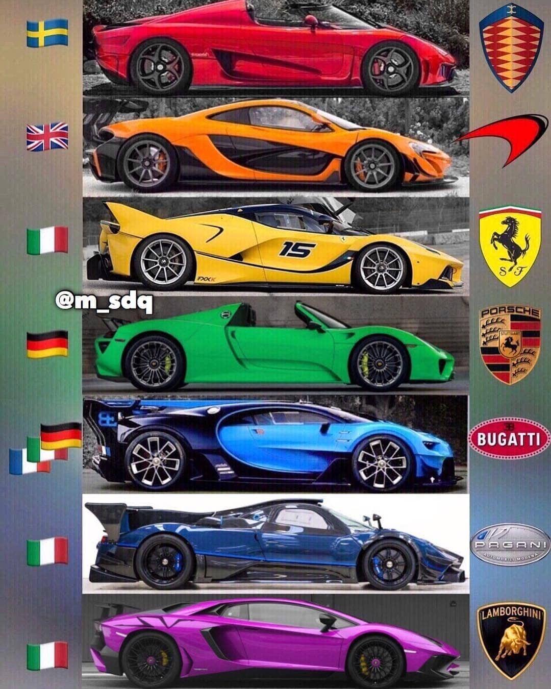 The Hyperbattle Super Cars Sports Car Wallpaper Car Wallpapers