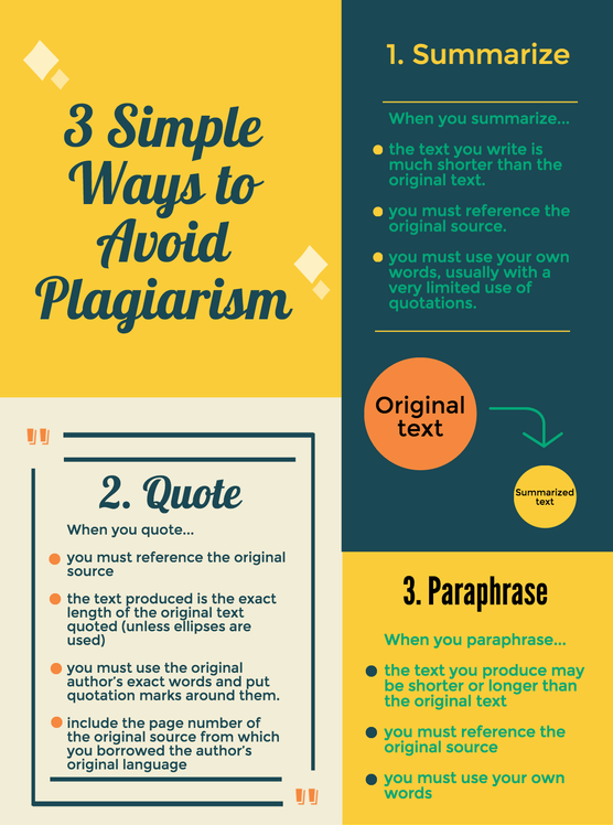Free Online Plagiarism Check For Your Assignment Essaycorp Academic Dishonesty Writing Word Paraphrase Don T Plagiarize