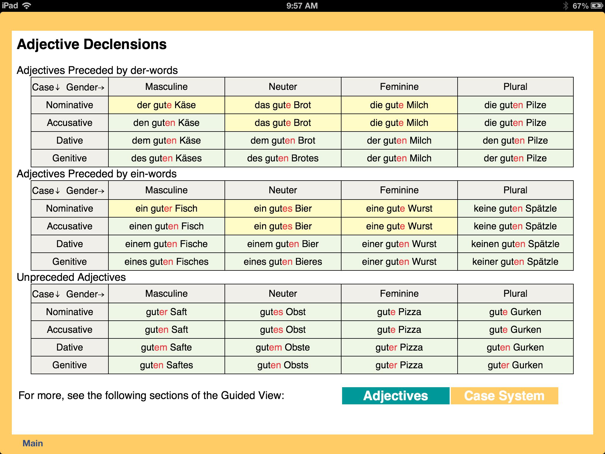 Top 10 English Grammar books pdf to improve your Language ...