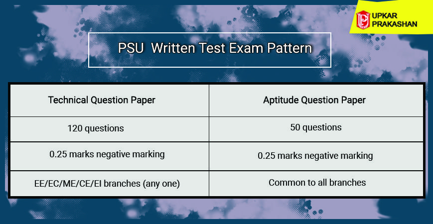 If you are preparing for PSU written exam then you must know the