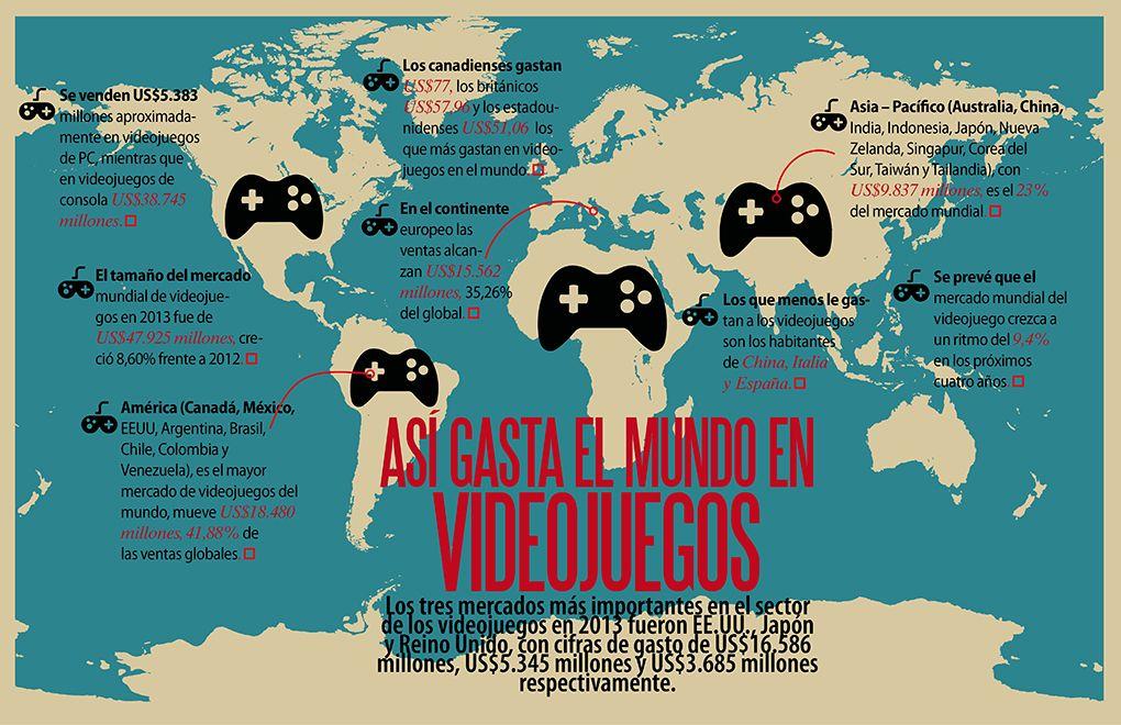 Así Gasta El Mundo En Videojuegos Videojuegos Infografia Japon
