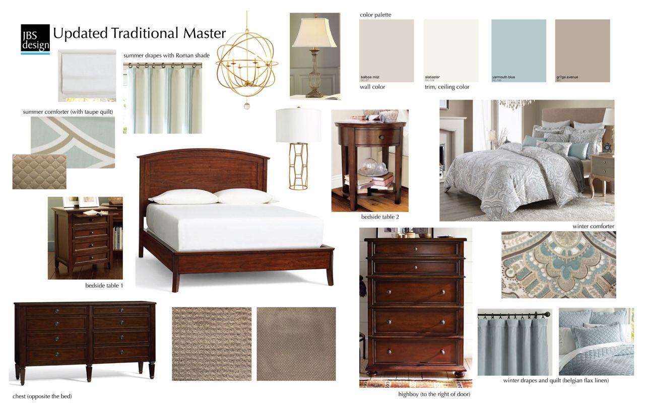 Master bedroom door design  JBS  design u Today we have a master bedroom design scheme for a