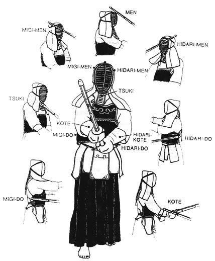 Ghim trên Karatedo
