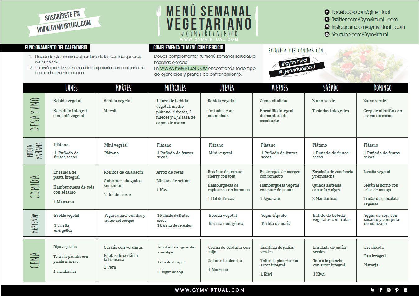 Dieta vegana fitness hombre