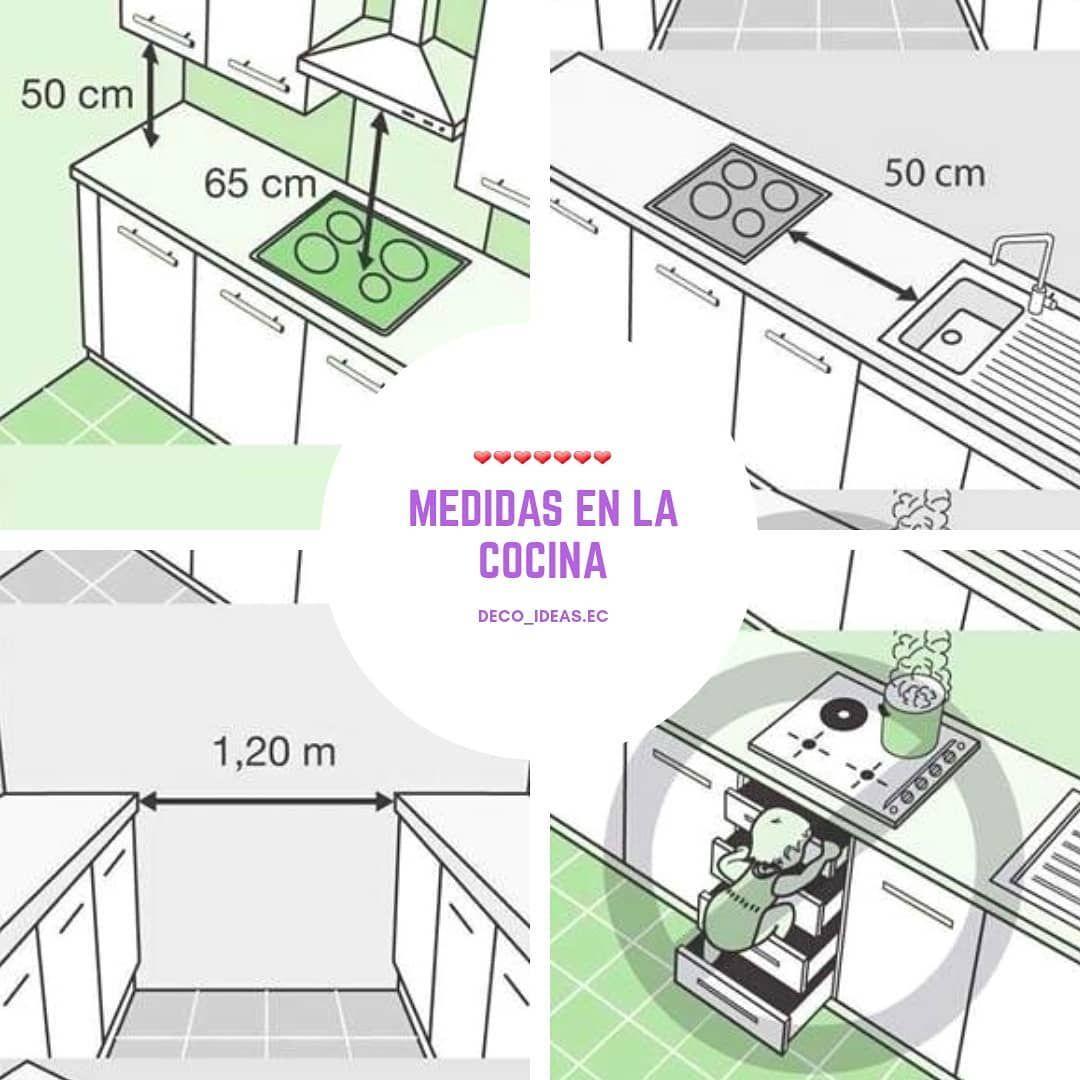 Medidas Minimas En La Cocina Alturas De Closet Sin Cajones