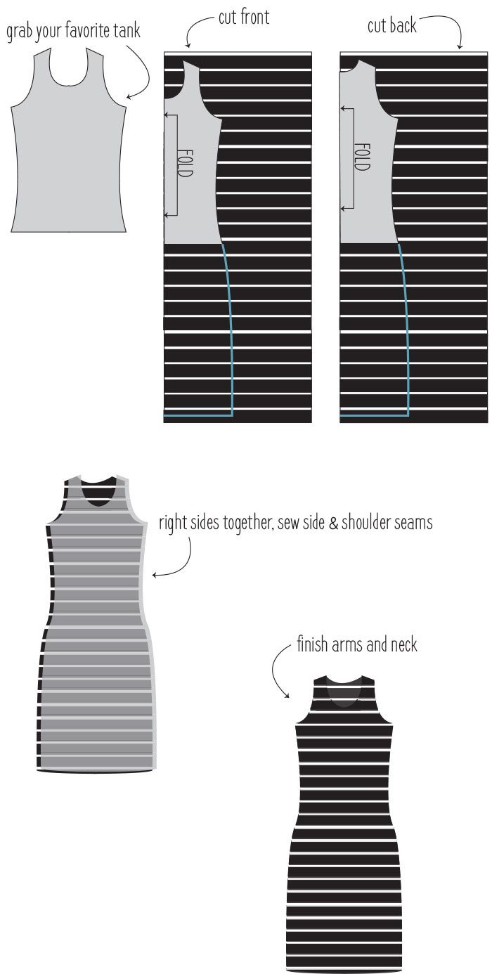 Striped Dress Tutorial :: Dandelion Drift   DIY Reciclate ...