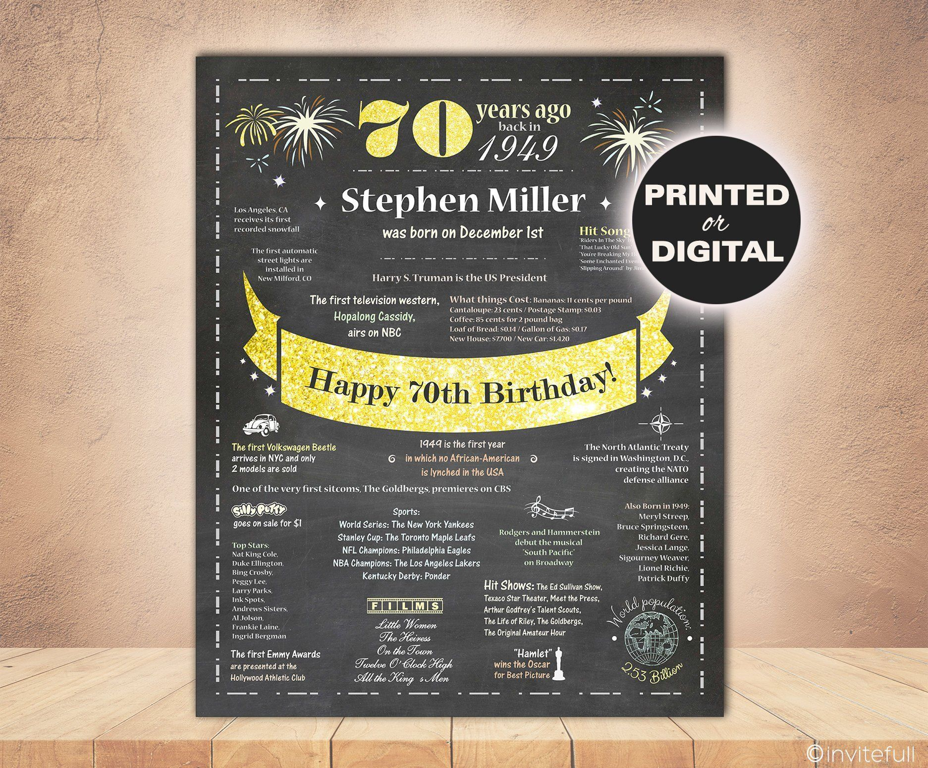 70th Birthday Gift For MenPersonalized USA 1949 Sign70th PostersGift Him70th Him By Invitefull On Etsy