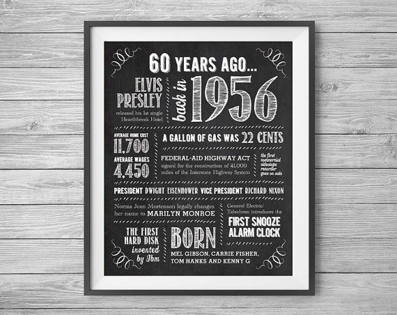 61th birthday or anniversary chalk sign printable 8x10 and 16x20 60th birthday printable 8x10 party sign 60 years ago in 1956 instant digital download stopboris Image collections