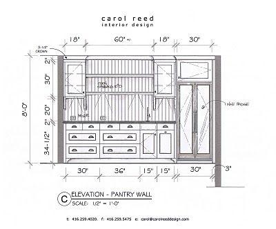 Pantry Wall Design - Customizing IKEA | Kitchen cabinet ...