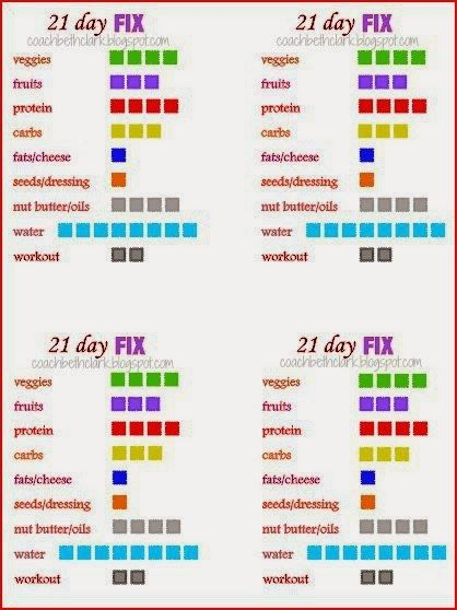 Body remodel day fix tally sheets also best diet images comida sana dias rh pinterest
