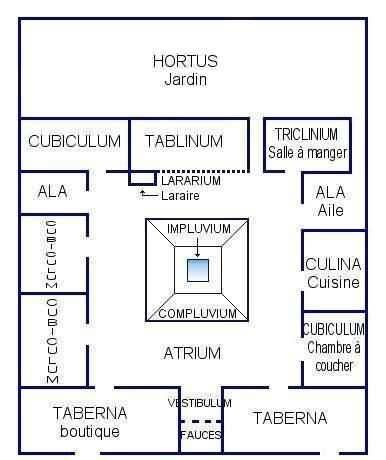 plan maison romaine antique