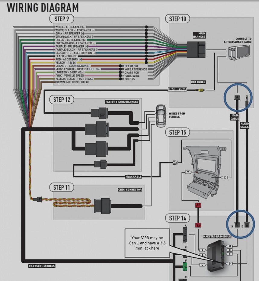 Car Audio Wiring Harness Diagram