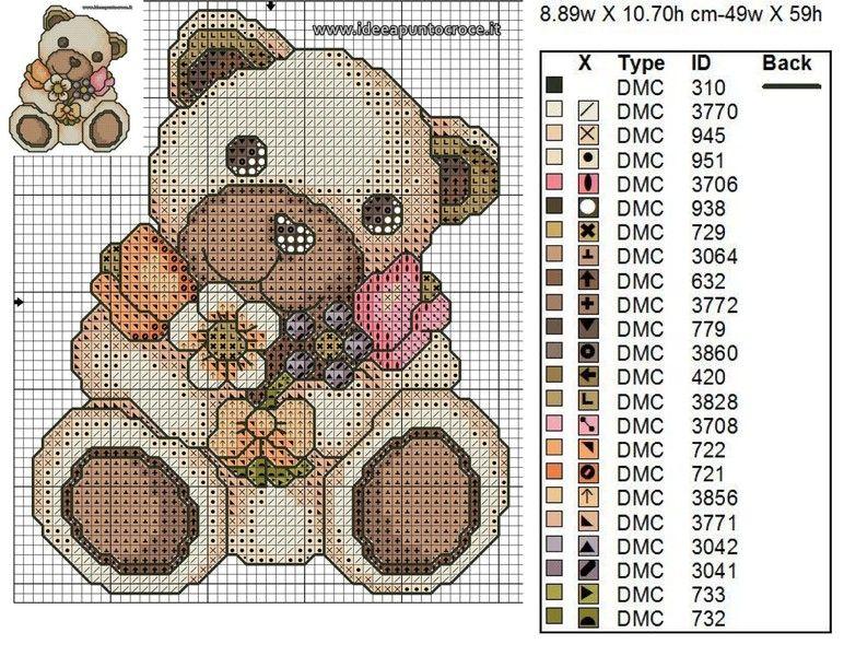 Schemi thun idee a punto croce teddy bears punto for Ricamo punto croce schemi gratis