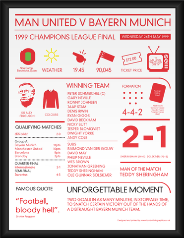 1999 Manchester United V Bayern Munich Infographic Poster Bayern Munich Man United Bayern